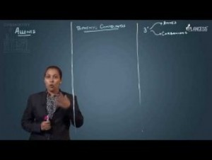 Isomerism - Optical Activity Of Special Compound & RS Configaration & Projection Formula Video By Plancess