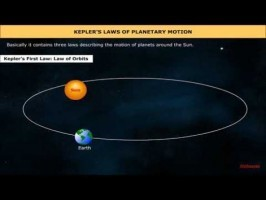 Class 11 Physics - Keplers Laws Of Planetary Motion Video by MBD Publishers