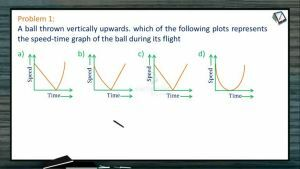 Kinematics - Problem I (Session 7 8 & 9)