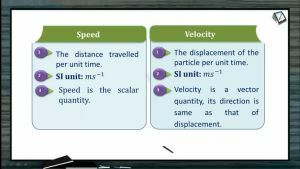 Kinematics - Speed And Velocity (Session 1 & 2)