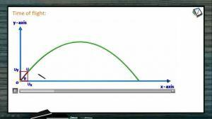 Kinematics - Time Of Flight (Session 13 14 & 15)