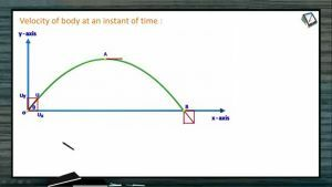 Kinematics - Velocity Of Body At An Instant Of Time (Session 13 14 & 15)