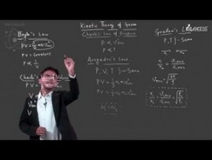 Kinetic Theory Of Gases & Thermodynamics - Gas Laws Video By Plancess