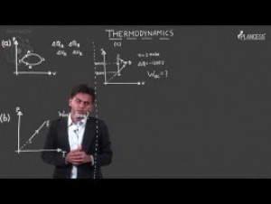 Kinetic Theory Of Gases & Thermodynamics - Illustrations Video By Plancess