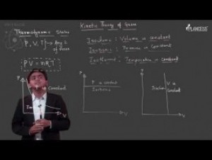 Kinetic Theory Of Gases & Thermodynamics - Thermodynamic States Video By Plancess