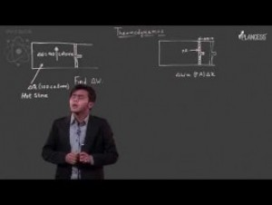 Kinetic Theory Of Gases & Thermodynamics - Work Done By Gas Video By Plancess