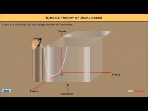 Class 11 Physics - Kinetic Theory Of Ideal Gases Video by MBD Publishers