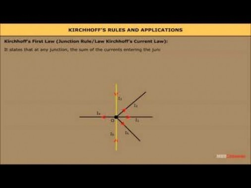 Class 12 Physics - Kirchhoffs Rules And Applications Video by MBD Publishers