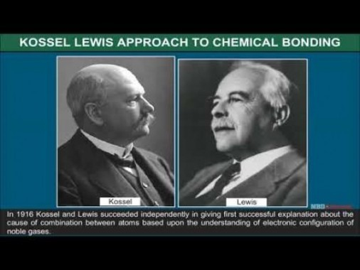 Class 11 Chemistry - Kossel Lewis Approach To Chemical Bonding Video by MBD Publishers
