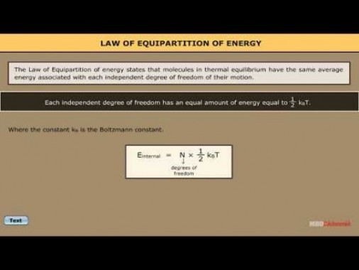 Class 11 Physics - Law Of Equipartition Of Energy Video by MBD Publishers