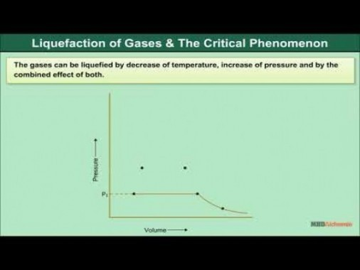 Class 11 Chemistry - Liquefaction Of Gases And The Critical Phenomena Video by MBD Publishers