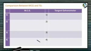 Magnetic Effect of Electric Current - Comparison Between Mcg And Tg (Session 10 & 11)