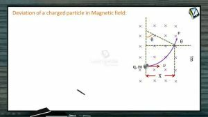 Magnetic Effect of Electric Current - Deviation Of A Charged Particle In Magnetic Field (Session 5)