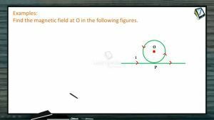 Magnetic Effect of Electric Current - Examples (Session 3)