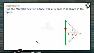 Magnetic Effect of Electric Current - Illustration 2 (Session 1)