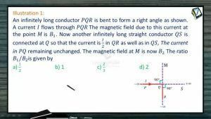 Magnetic Effect of Electric Current - Illustrations (Session 2)