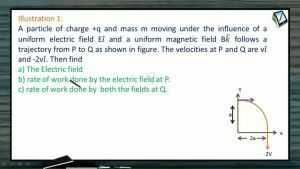 Magnetic Effect of Electric Current - Illustrations (Session 6)