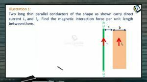 Magnetic Effect of Electric Current - Illustrations (Session 8)