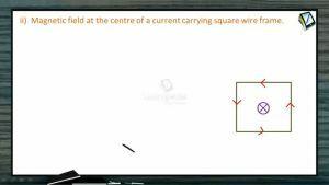 Magnetic Effect of Electric Current - Magnetic Field At Centroid In Polygon (Session 2)