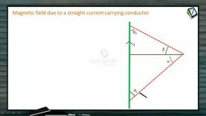 Magnetic Effect of Electric Current - Magnetic Field Due To A Straight Current Carrying Conductor (Session 1)