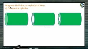 Magnetic Effect of Electric Current - Magnetic Field Due To Cylindrical Wire (Session 4)