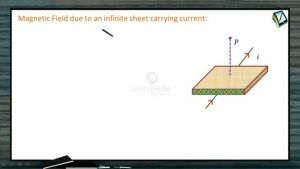 Magnetic Effect of Electric Current - Magnetic Field In Sheet, Solenoid And Toroid (Session 4)