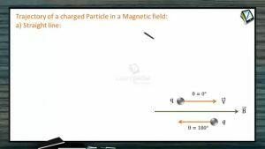 Magnetic Effect of Electric Current - Trajectory Of A Charged Particle In A Magnetic Field (Session 5)
