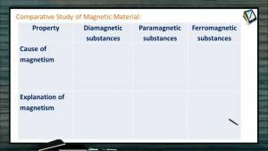 Magnetism - Comparative Study Of Magnetic Material (Session 5)