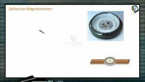 Magnetism - Deflection Magnetometer (Session 4)