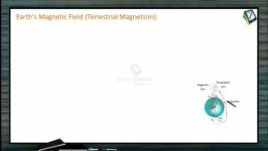 Magnetism - Earths Magnetic Field (Session 3)