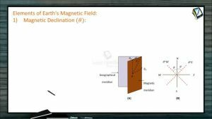 Magnetism - Elements Of Earths Magnetic Field (Session 3)