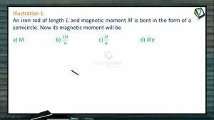 Magnetism - Illustrations (Session 1)