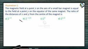 Magnetism - Illustrations (Session 2)
