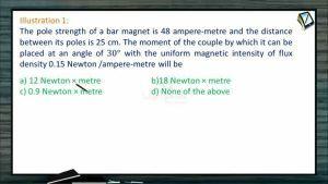 Magnetism - Illustrations (Session 3)