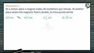 Magnetism - Illustrations (Session 4)