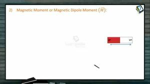 Magnetism - Magnetic Dipole Moment (Session 1)