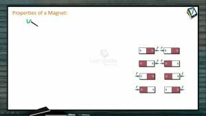 Magnetism - Properties Of A Magnet (Session 1)