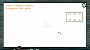 Magnetism - Types Of Magnetic Material (Session 5)