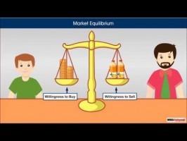 Class 12 Microeconomics - Market Equilibrium Video by MBD Publishers