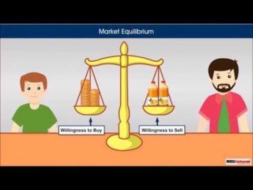 Class 12 Microeconomics - Market Equilibrium Video by MBD Publishers