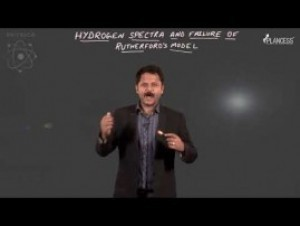 Class 12 Physics - Modern Physics - Failure Of Rutherford Model Video By Plancess
