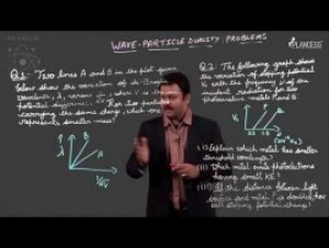Modern Physics - Wave Particle Duality - Problems Video By Plancess