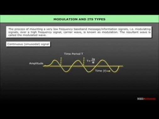 Class 12 Physics - Modulation And Its Types Video by MBD Publishers