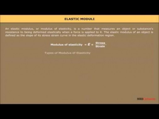 Class 11 Physics - Modulus Of Elasticity Video by MBD Publishers