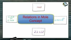 Mole Concept (Basic Concepts of Chemistry) - Various Relations In Mole Concept (Session 3)