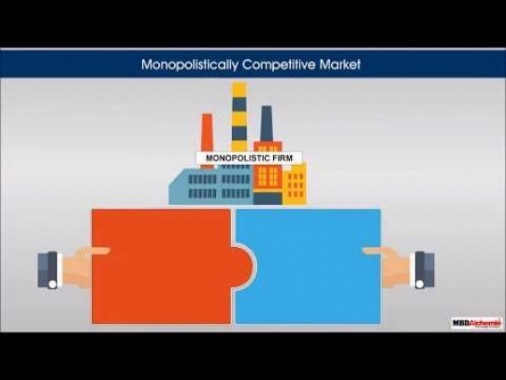 Class 12 Microeconomics - Monopolistic Competition Video by MBD Publishers