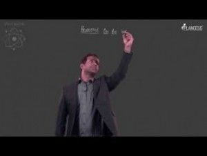 Motion In A Plane - Projectile On Inclined Plane Video By Plancess