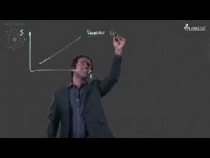 Motion In A Straight Line - Standard Graphs Video By Plancess