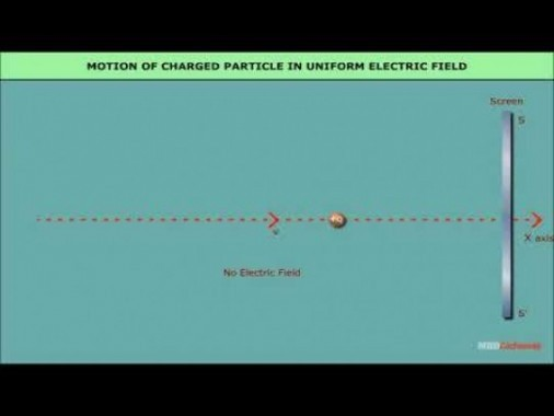 Class 12 Physics - Motion Of Charged Particles In Uniform Electric And Magnetic Fields Video by MBD Publishers