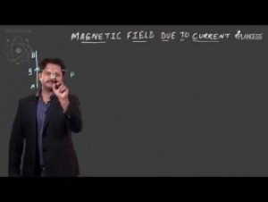 Moving Charges And Magnetism - Magnetic Field Due To Long Wire Video By Plancess